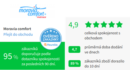 Moravia Comfort Heureka