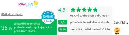 Mamitati.cz Heuréka