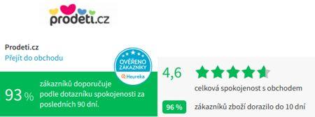 Prodeti.cz Heuréka