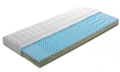 Pěnová matrace Hana