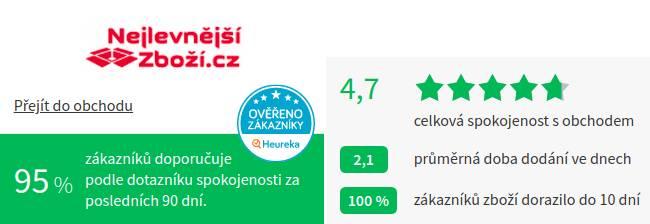 Nejlevnější Zboží.cz Heureka