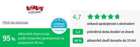 Babynabytek.cz Heureka