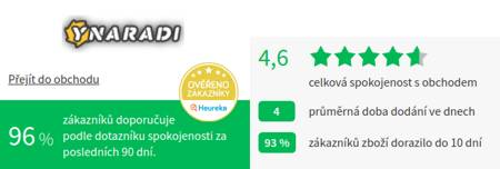 Ynaradi.cz Heureka