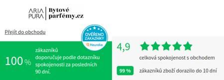 bytove-parfemy.cz Heureka