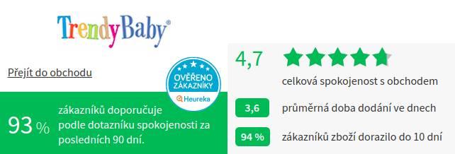 TrendyBaby.cz Heureka