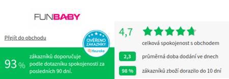 FunBaby.cz Heureka