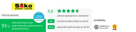 SIKO.cz Heureka